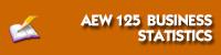 AEW125